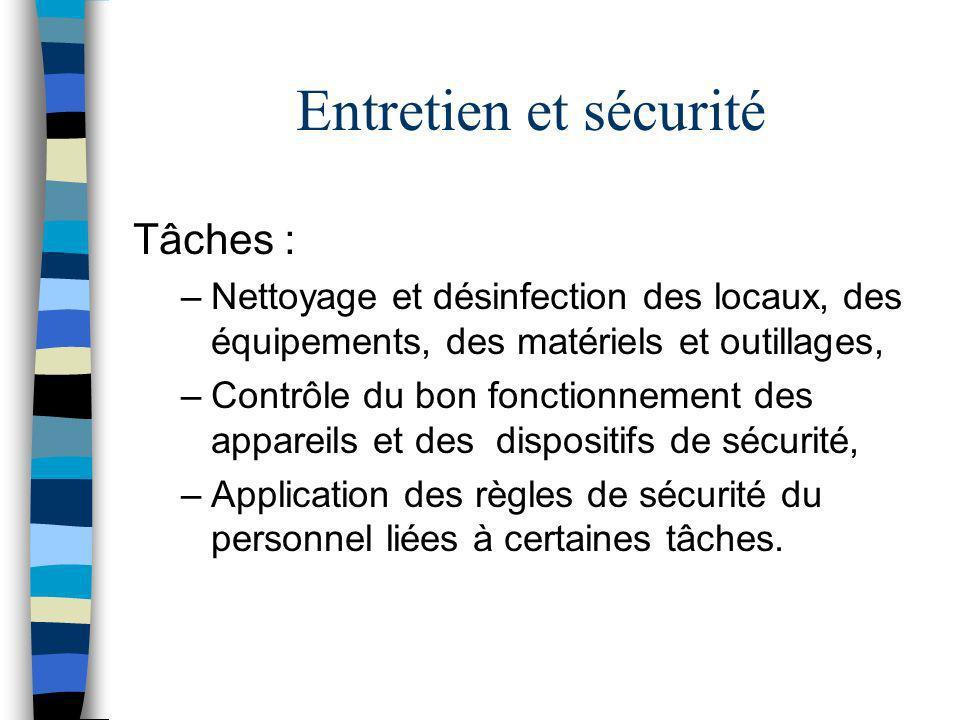Entretien et sécurité Tâches :