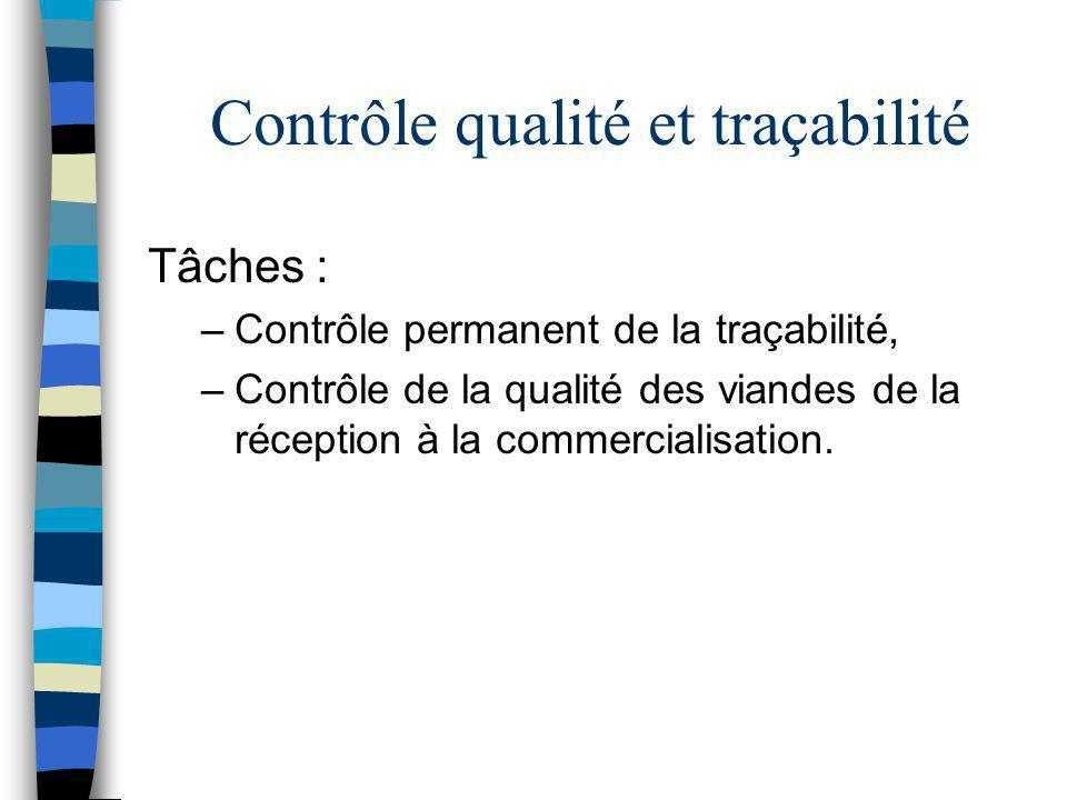 Contrôle qualité et traçabilité
