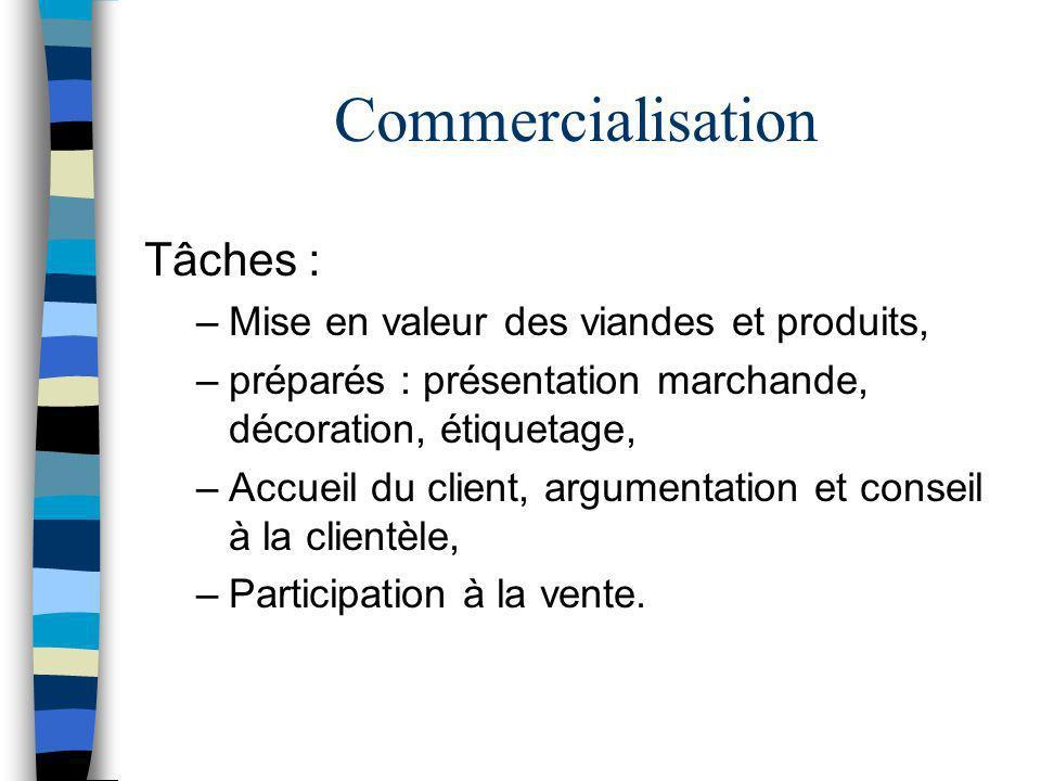 Commercialisation Tâches : Mise en valeur des viandes et produits,