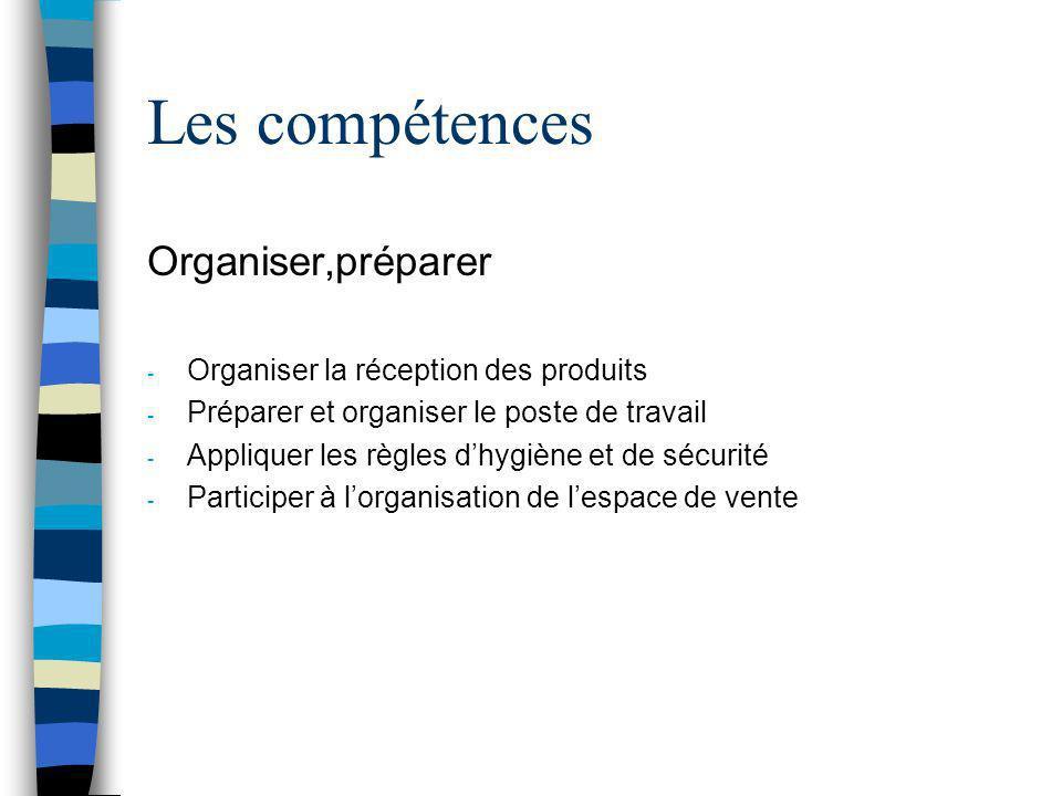 Les compétences Organiser,préparer Organiser la réception des produits