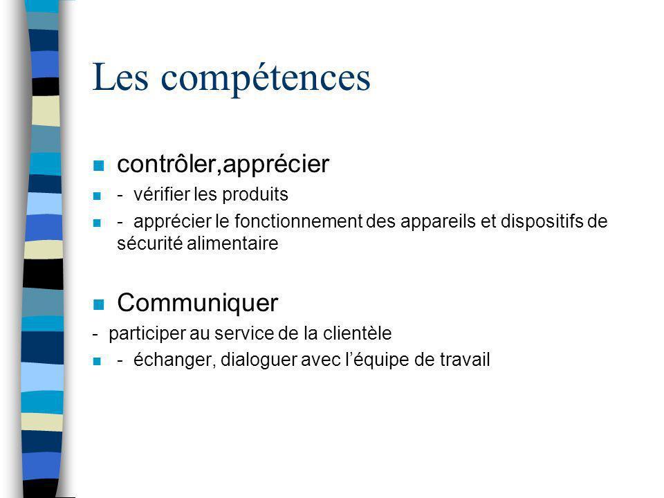Les compétences contrôler,apprécier Communiquer