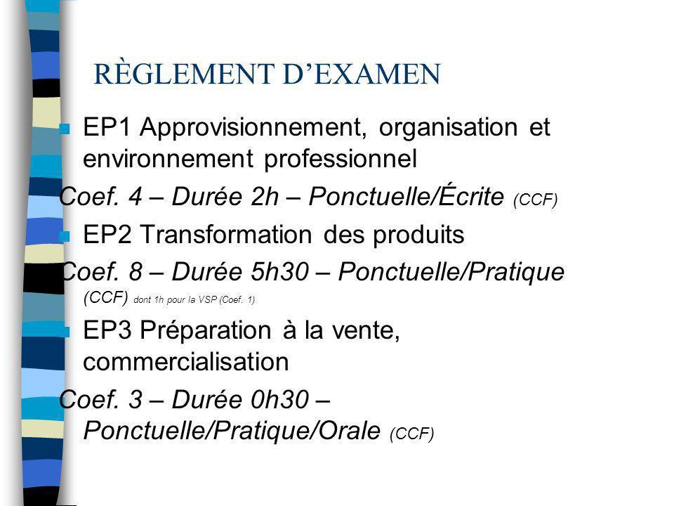 RÈGLEMENT D'EXAMEN EP1 Approvisionnement, organisation et environnement professionnel. Coef. 4 – Durée 2h – Ponctuelle/Écrite (CCF)