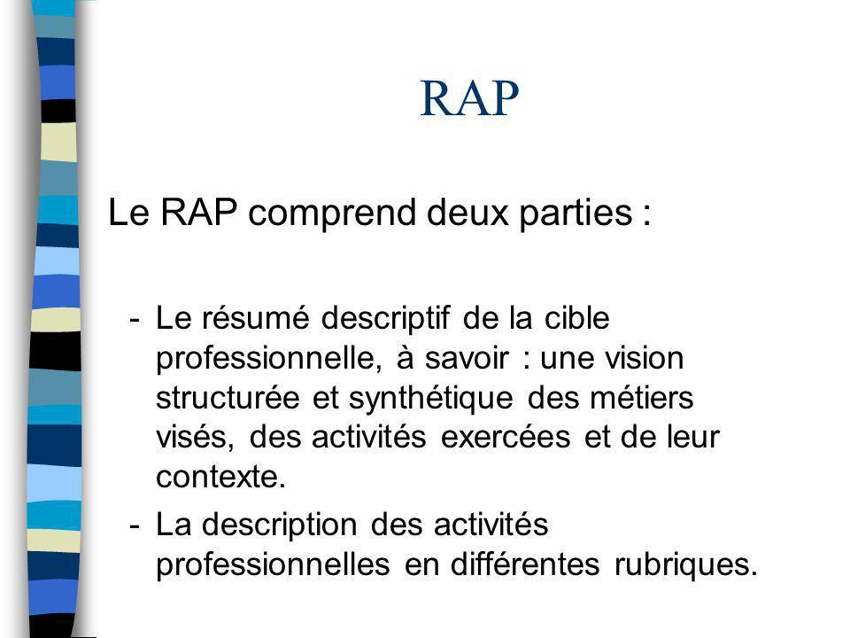 RAP Le RAP comprend deux parties :