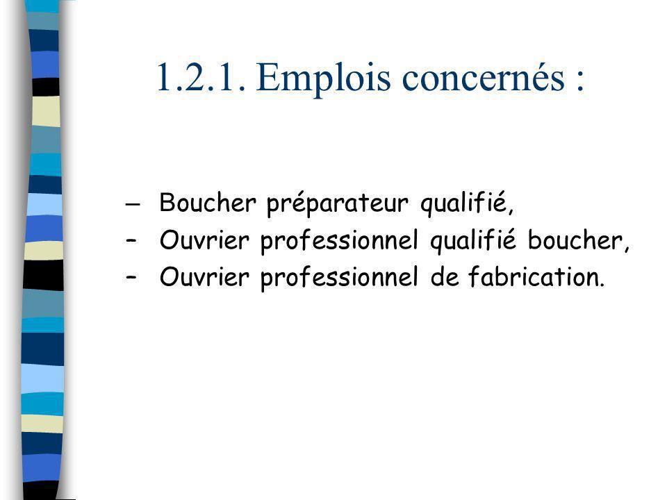 1.2.1. Emplois concernés : Boucher préparateur qualifié,