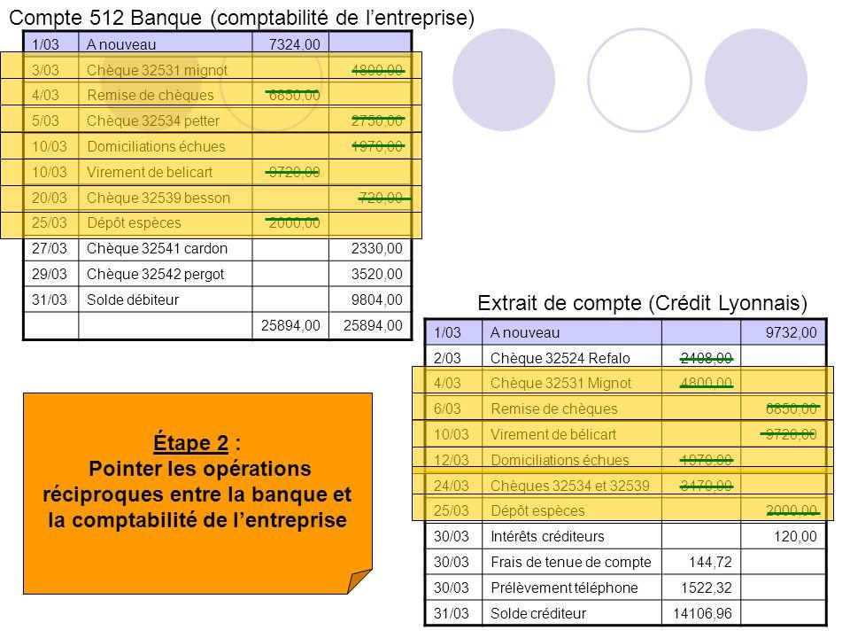 Compte 512 Banque (comptabilité de l'entreprise)