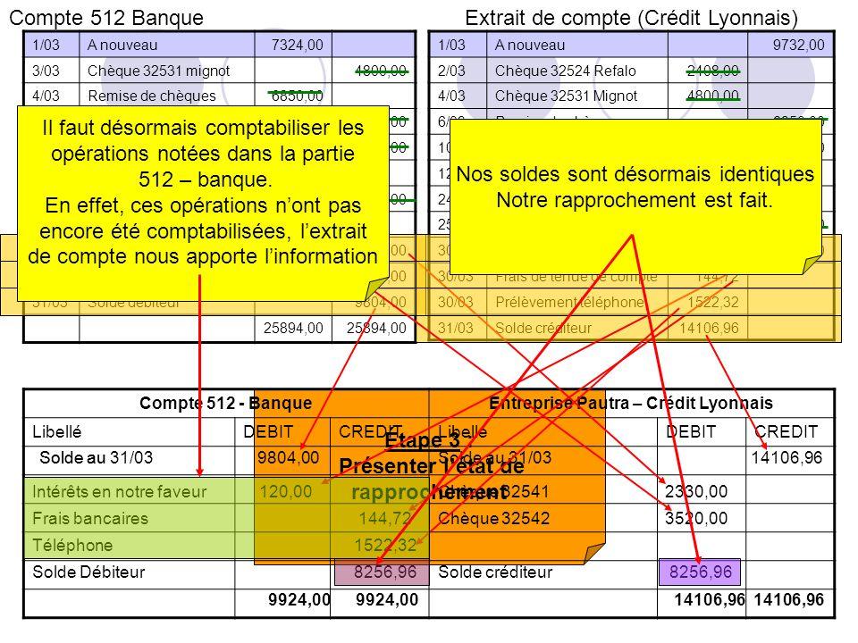 Entreprise Pautra – Crédit Lyonnais Présenter l'état de rapprochement
