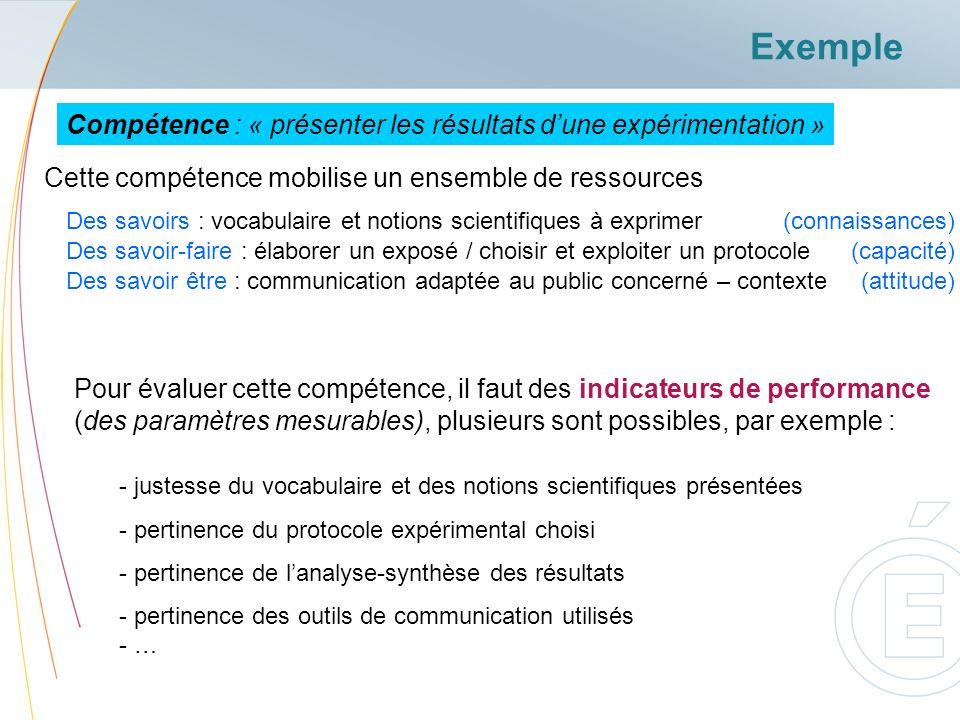 Exemple Compétence : « présenter les résultats d'une expérimentation »