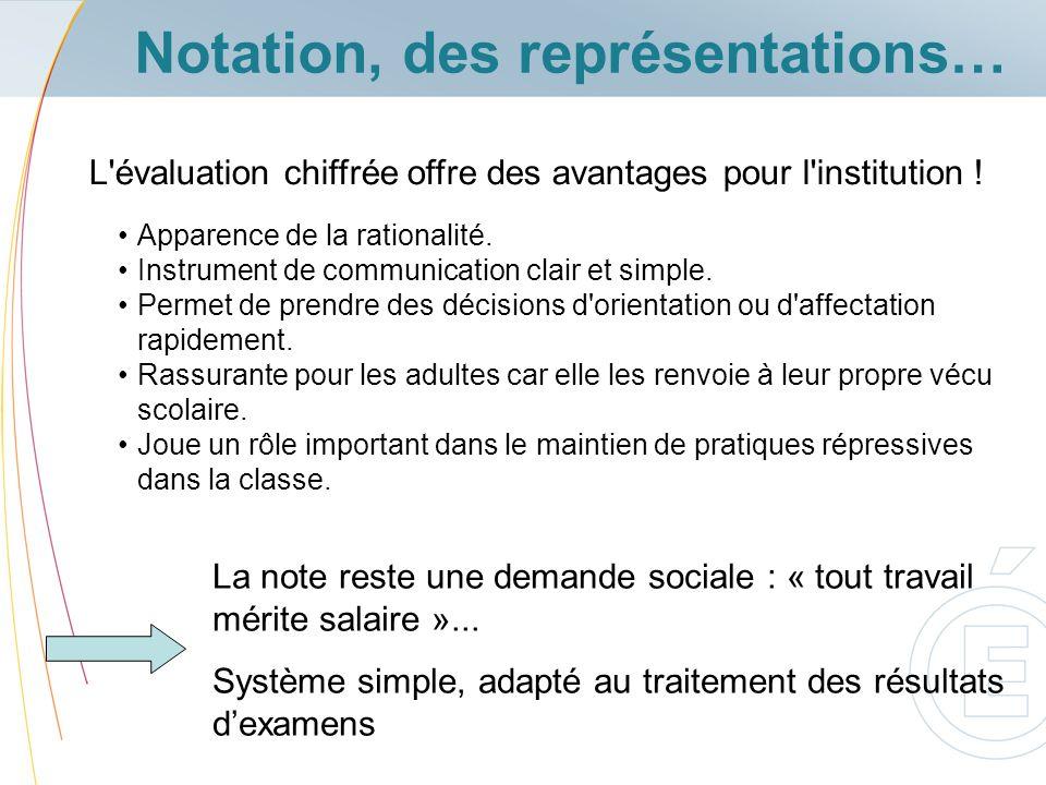 Notation, des représentations…