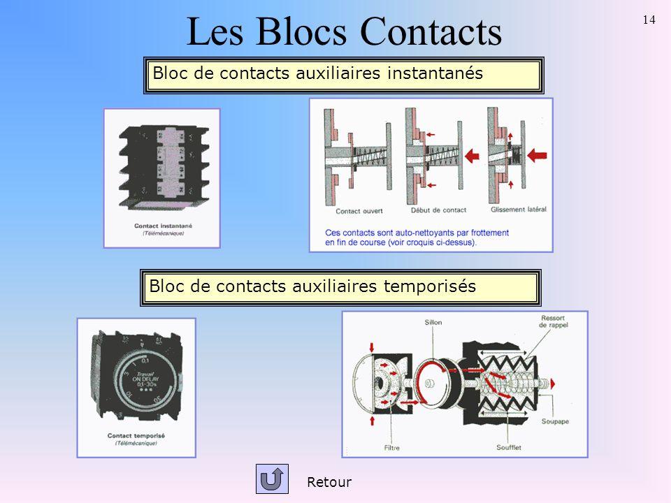 Les Blocs Contacts Bloc de contacts auxiliaires instantanés