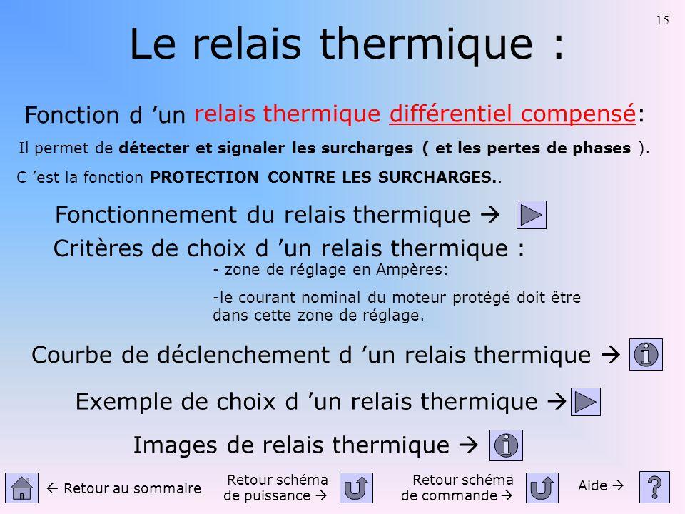 Le relais thermique : Fonction d 'un