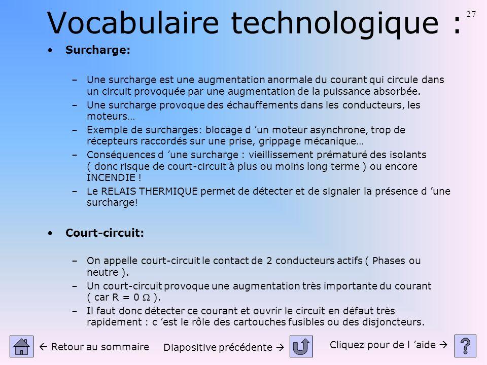 Vocabulaire technologique :