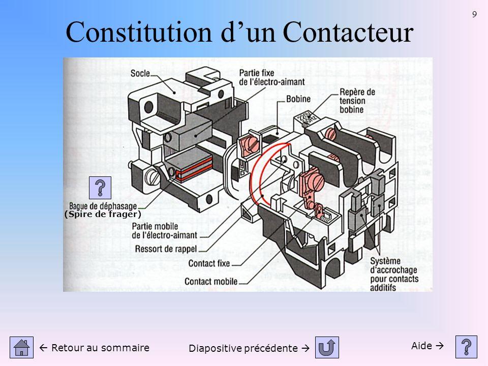Constitution d'un Contacteur
