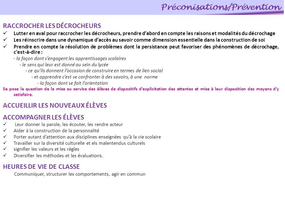 Préconisations/Prévention