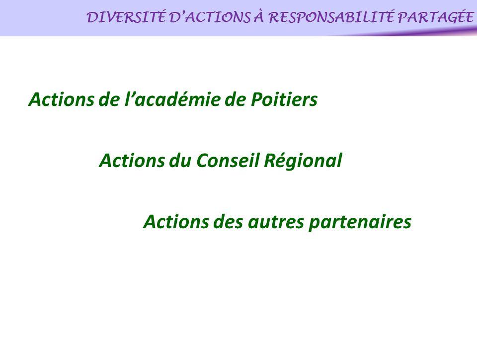 DIVERSITÉ D'ACTIONS À RESPONSABILITÉ PARTAGÉE