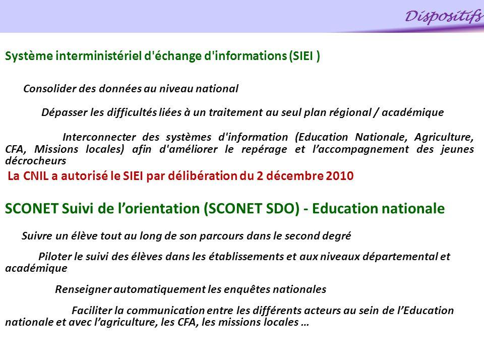 Dispositifs Système interministériel d échange d informations (SIEI ) Consolider des données au niveau national.