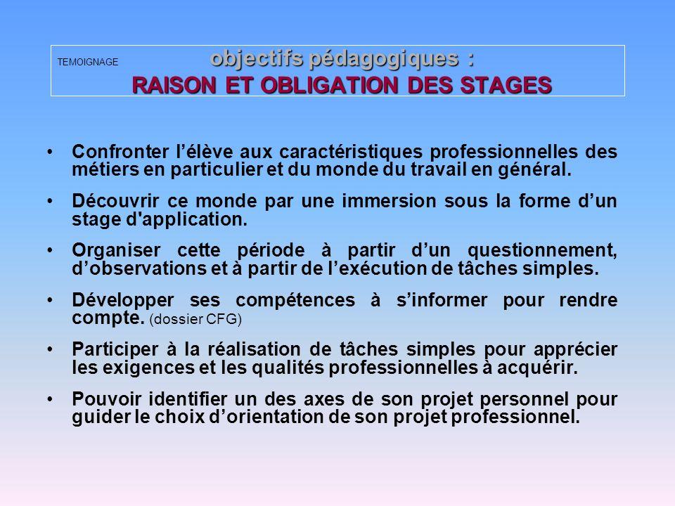 TEMOIGNAGE objectifs pédagogiques : RAISON ET OBLIGATION DES STAGES