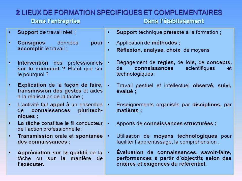 2 LIEUX DE FORMATION SPECIFIQUES ET COMPLEMENTAIRES
