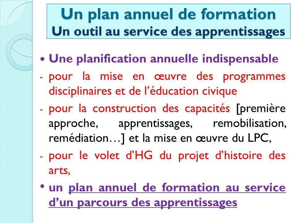Un plan annuel de formation Un outil au service des apprentissages
