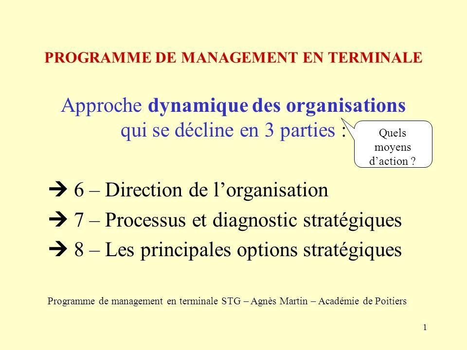 PROGRAMME DE MANAGEMENT EN TERMINALE