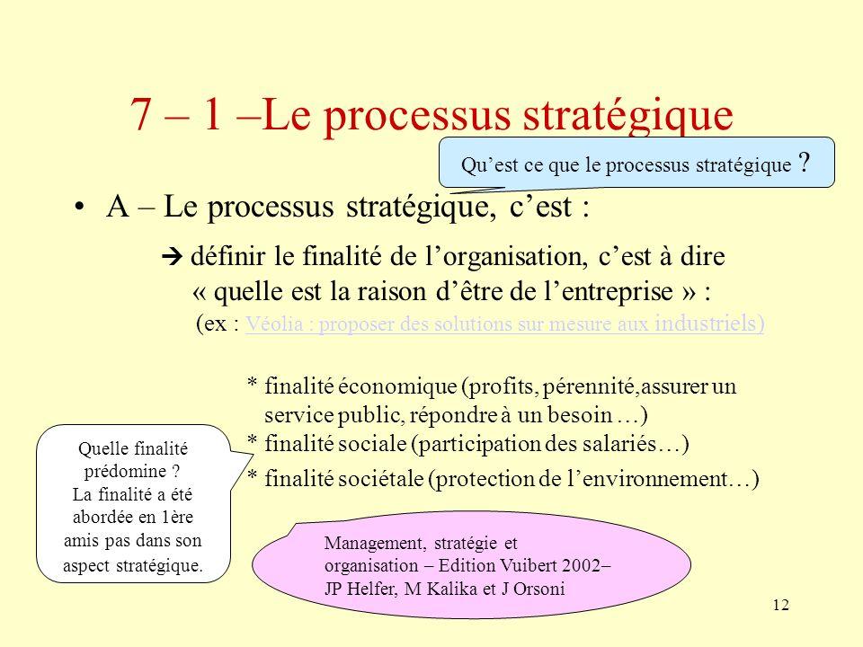7 – 1 –Le processus stratégique