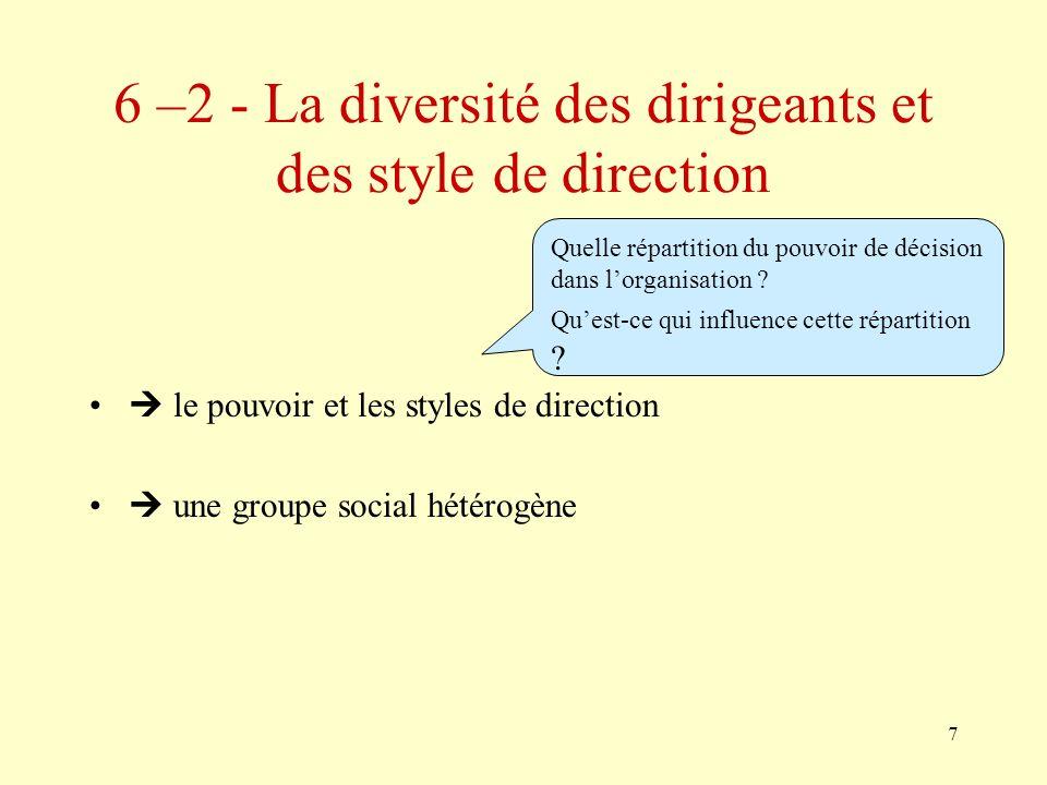 6 –2 - La diversité des dirigeants et des style de direction