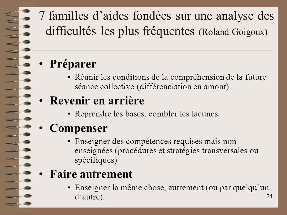 7 familles d'aides fondées sur une analyse des difficultés les plus fréquentes (Roland Goigoux)