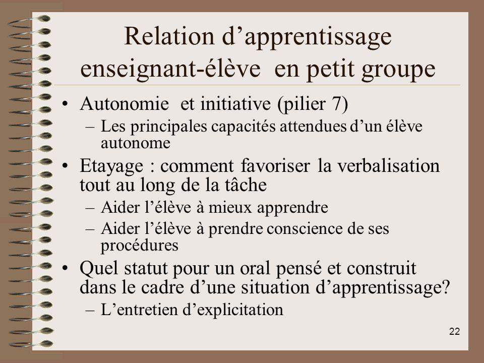 Relation d'apprentissage enseignant-élève en petit groupe