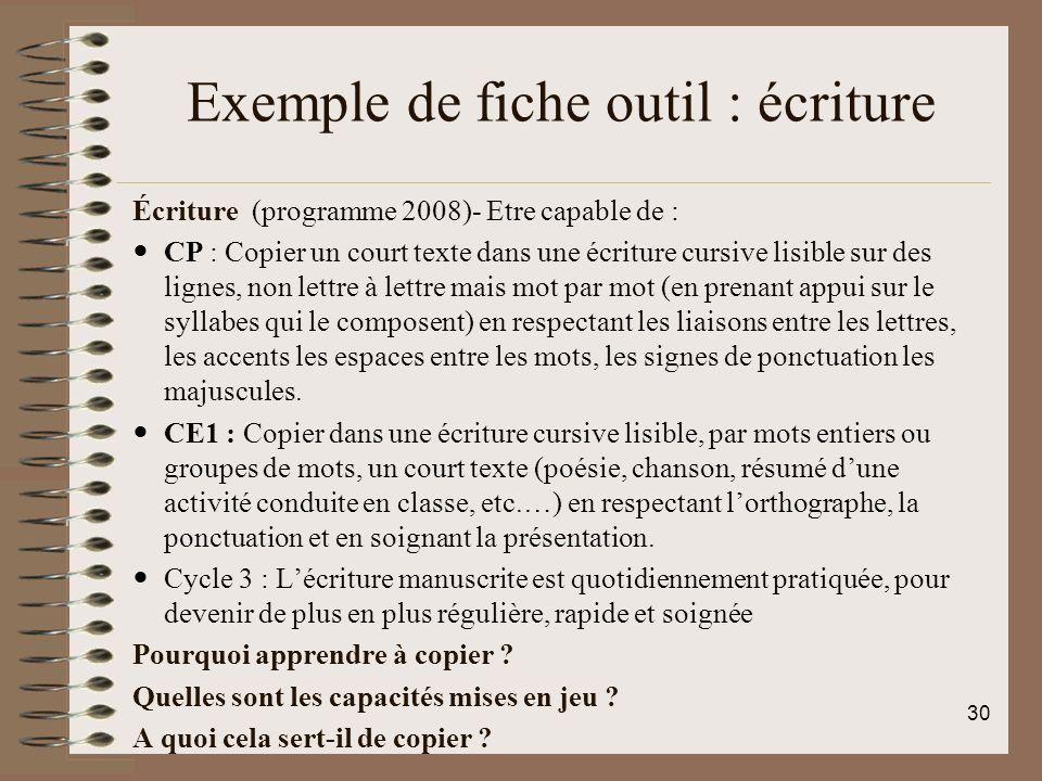 Exemple de fiche outil : écriture