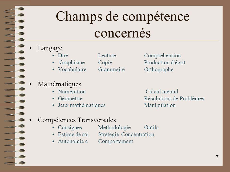 Champs de compétence concernés