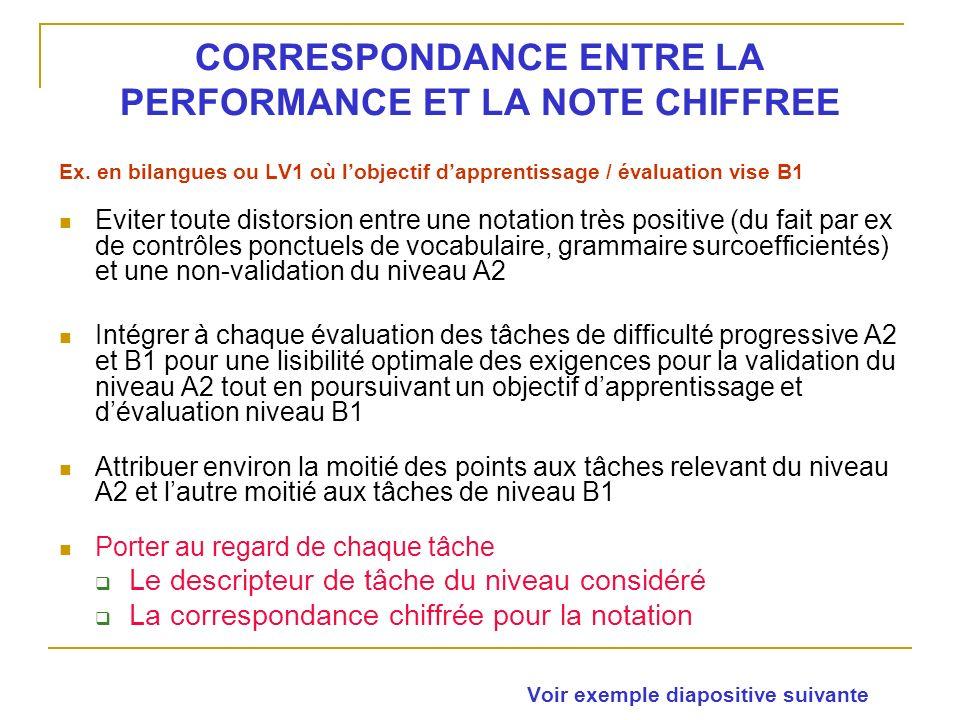 CORRESPONDANCE ENTRE LA PERFORMANCE ET LA NOTE CHIFFREE