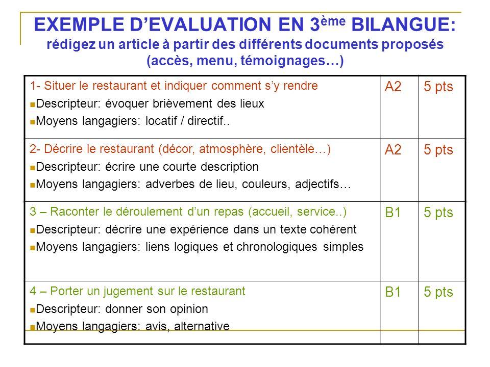 EXEMPLE D'EVALUATION EN 3ème BILANGUE: rédigez un article à partir des différents documents proposés (accès, menu, témoignages…)