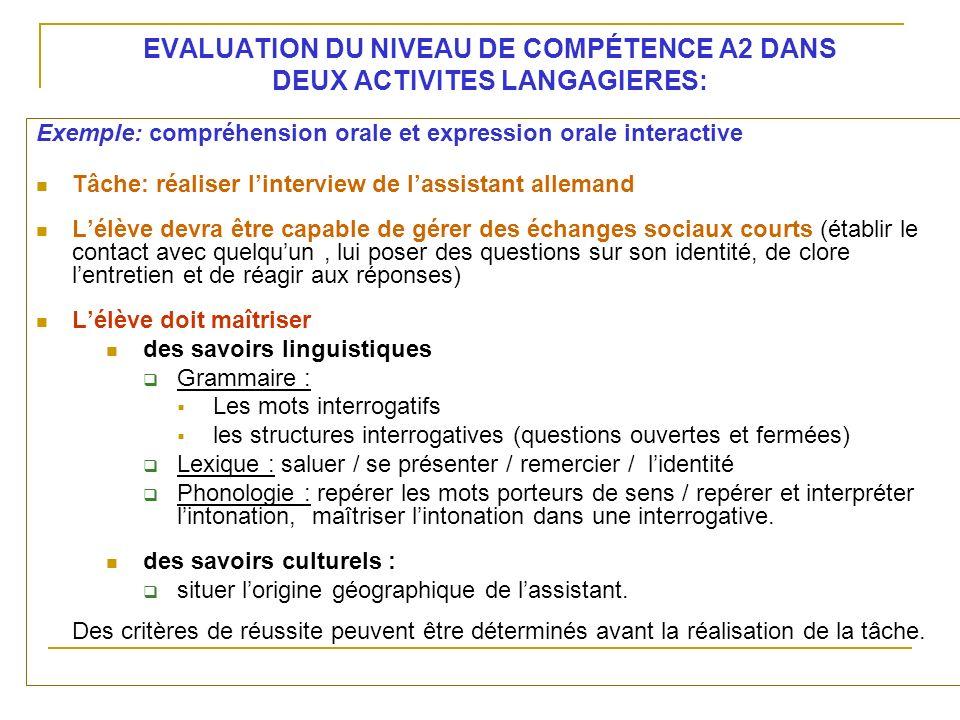 EVALUATION DU NIVEAU DE COMPÉTENCE A2 DANS DEUX ACTIVITES LANGAGIERES:
