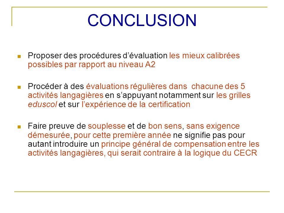 CONCLUSIONProposer des procédures d'évaluation les mieux calibrées possibles par rapport au niveau A2.