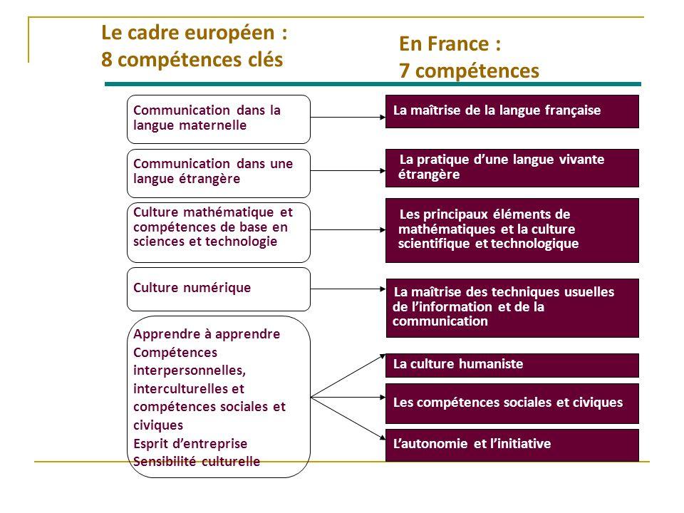 Le cadre européen : 8 compétences clés En France : 7 compétences