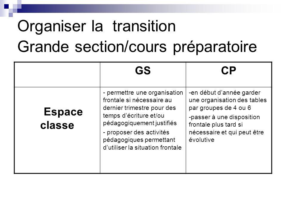 Organiser la transition Grande section/cours préparatoire