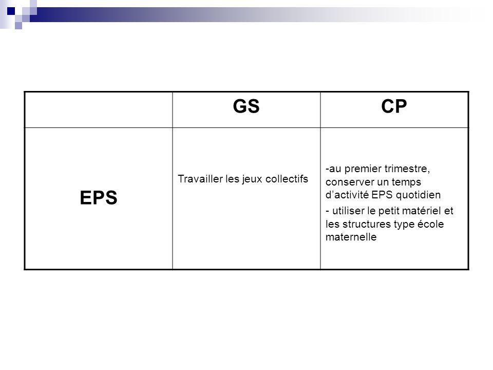GS CP EPS Travailler les jeux collectifs