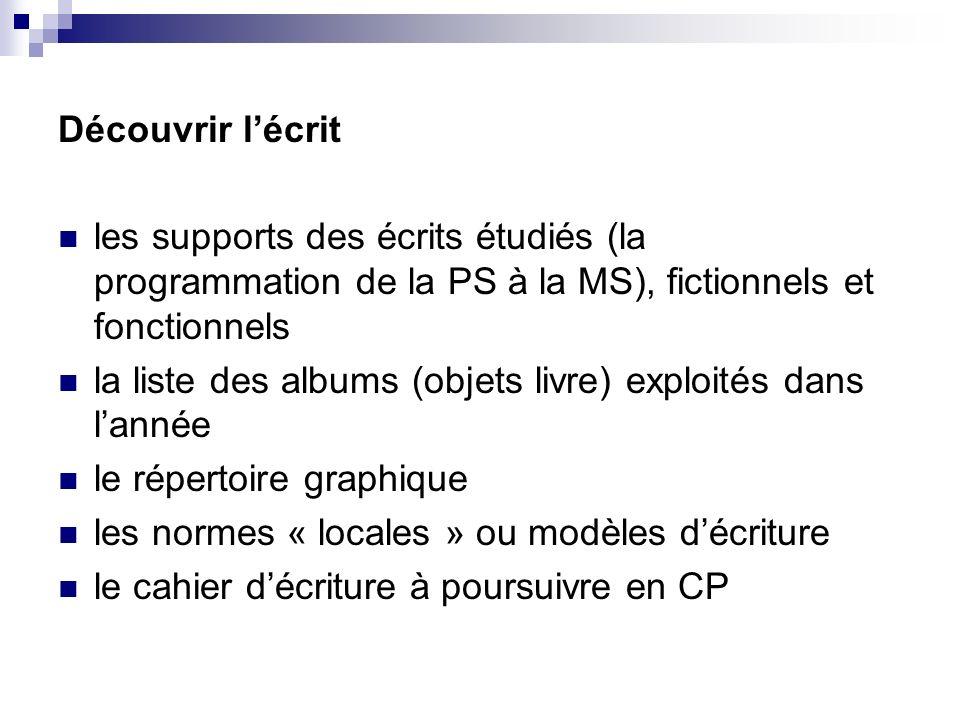 Découvrir l'écritles supports des écrits étudiés (la programmation de la PS à la MS), fictionnels et fonctionnels.