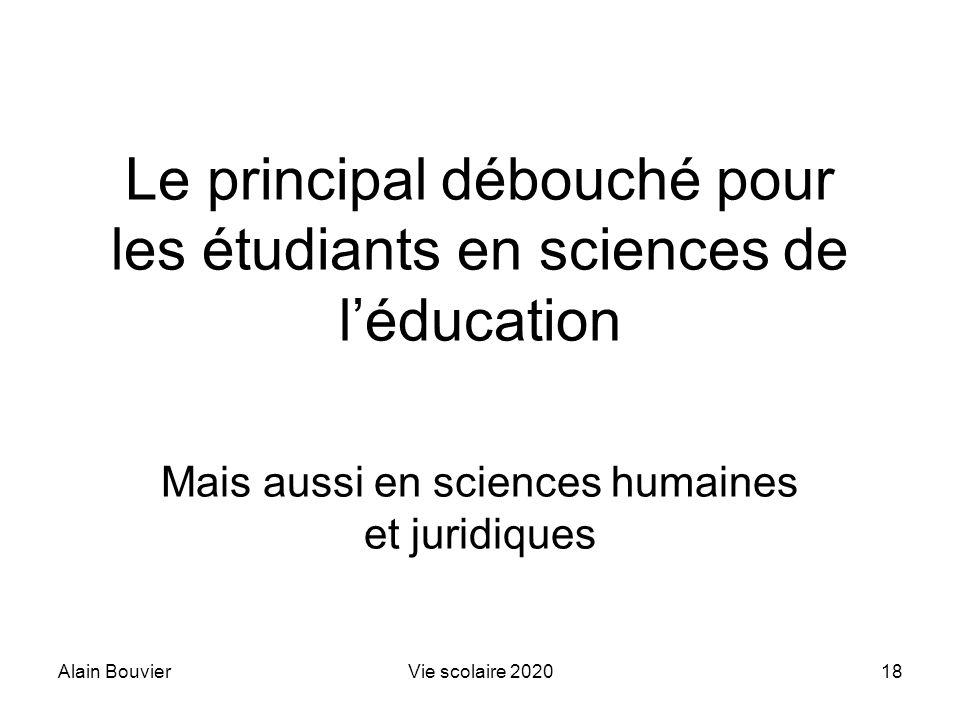 Le principal débouché pour les étudiants en sciences de l'éducation