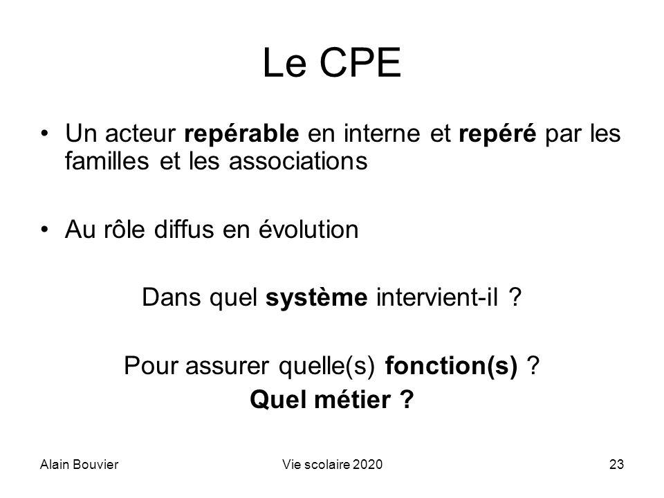 Recteur Alain Bouvier HCE. Le CPE. Un acteur repérable en interne et repéré par les familles et les associations.