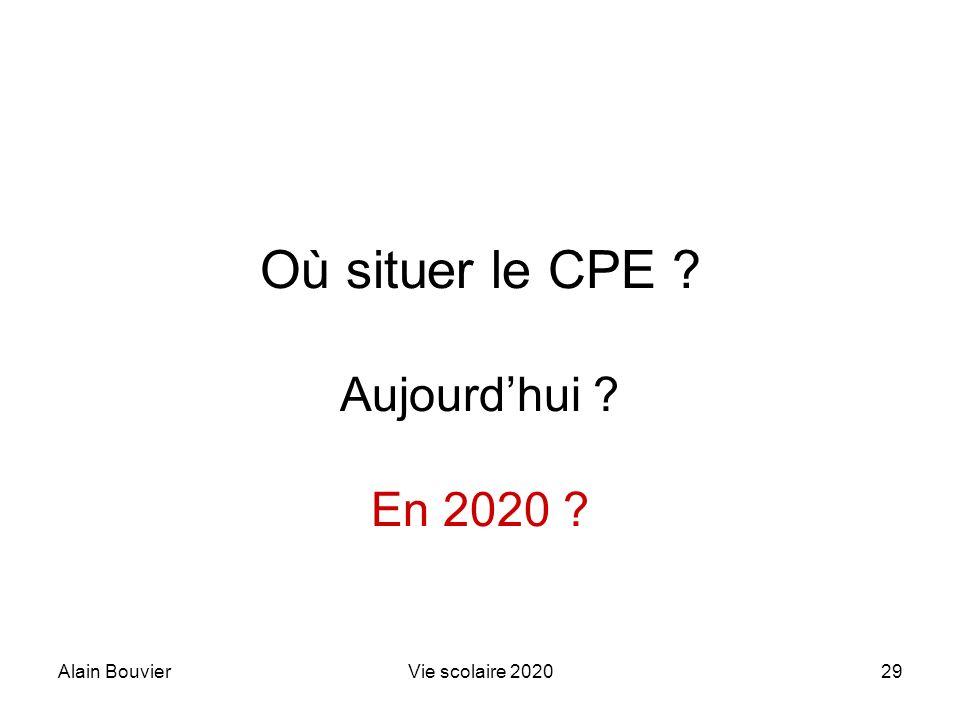 Où situer le CPE Aujourd'hui En 2020