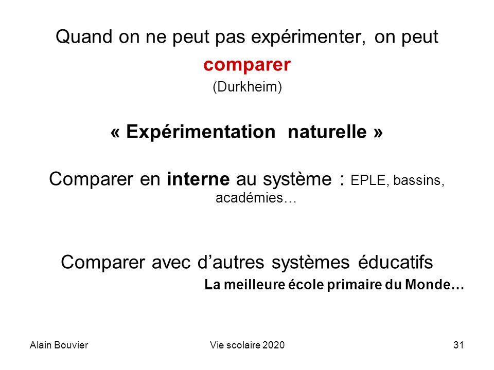 « Expérimentation naturelle »