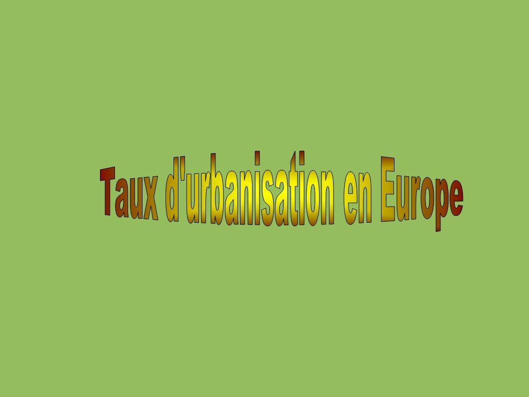 Taux d urbanisation en Europe