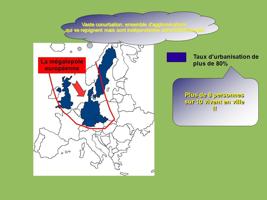 La mégalopole européenne Plus de 8 personnes sur 10 vivent en ville !!