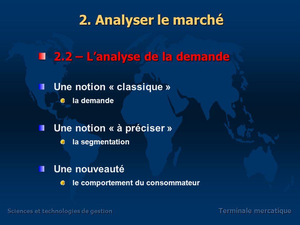 2.2 – L'analyse de la demande