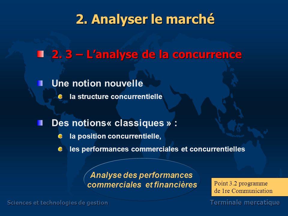 2. 3 – L'analyse de la concurrence