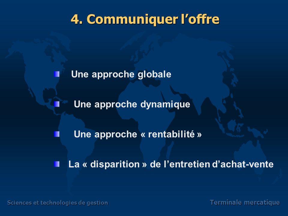 4. Communiquer l'offre Une approche globale Une approche dynamique