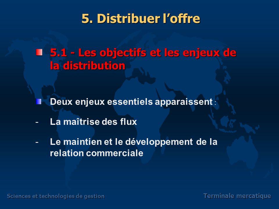 5.1 - Les objectifs et les enjeux de la distribution