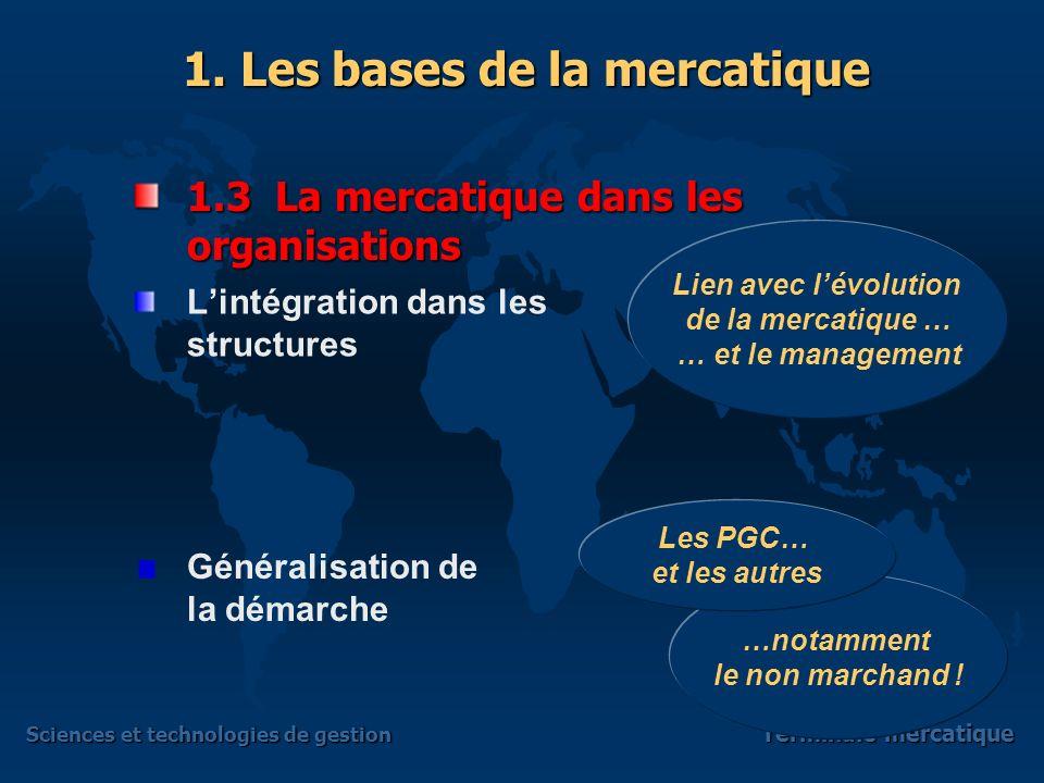 1.3 La mercatique dans les organisations
