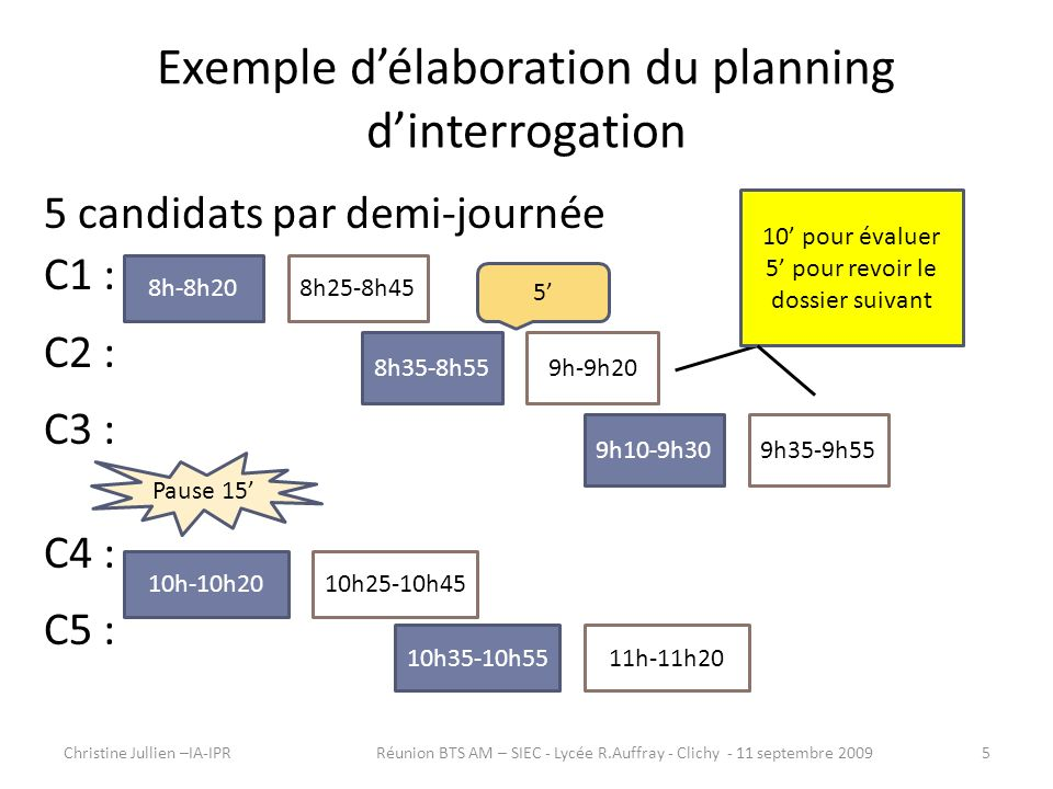 Exemple d'élaboration du planning d'interrogation