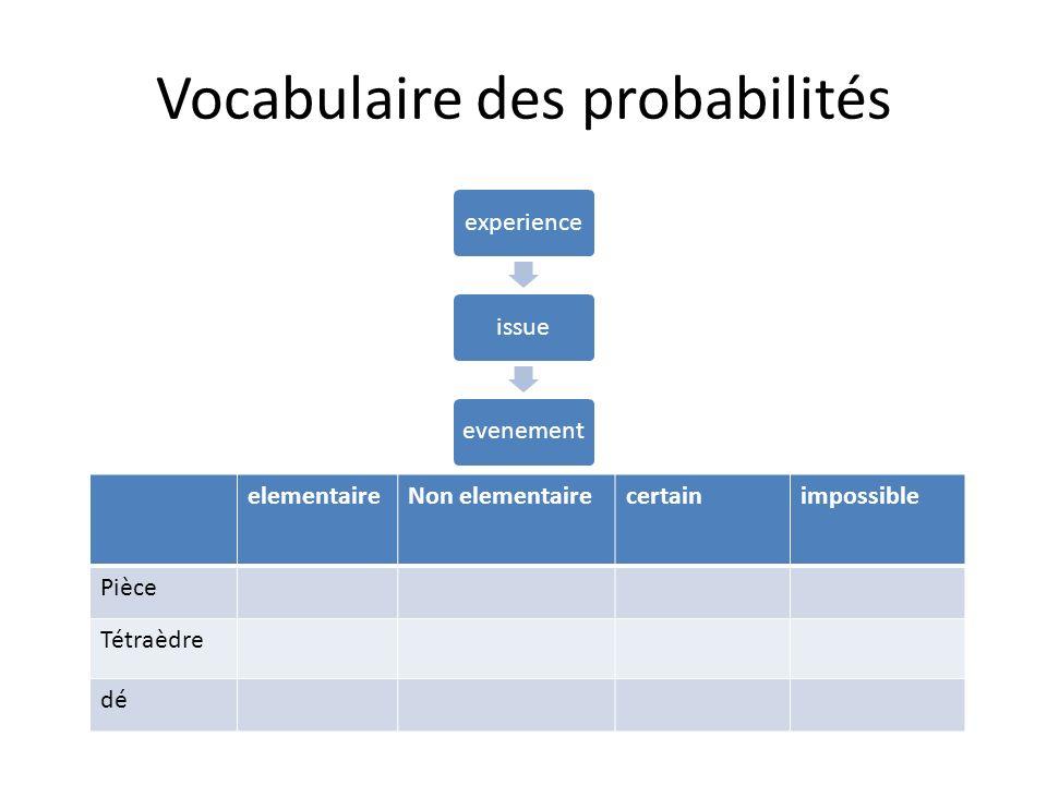 Vocabulaire des probabilités